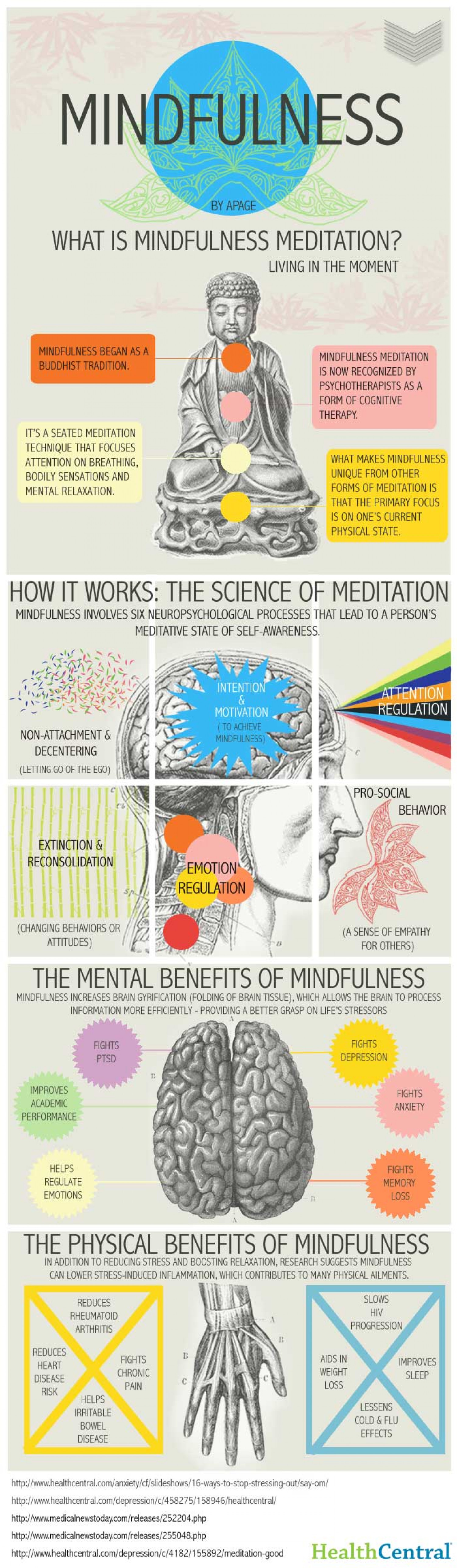 benefits of meditation essay Meditation is a mental and spiritual discipline that teaches us to work with our meditation essay updated on october the benefits of this meditation.