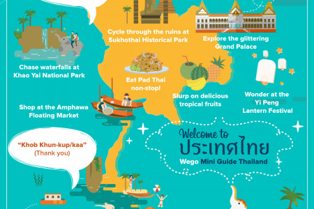 Mini Must-do Guide to Thailand Infographic