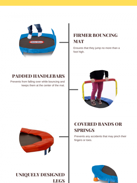 Mini Trampolines For Kids are Safe Infographic