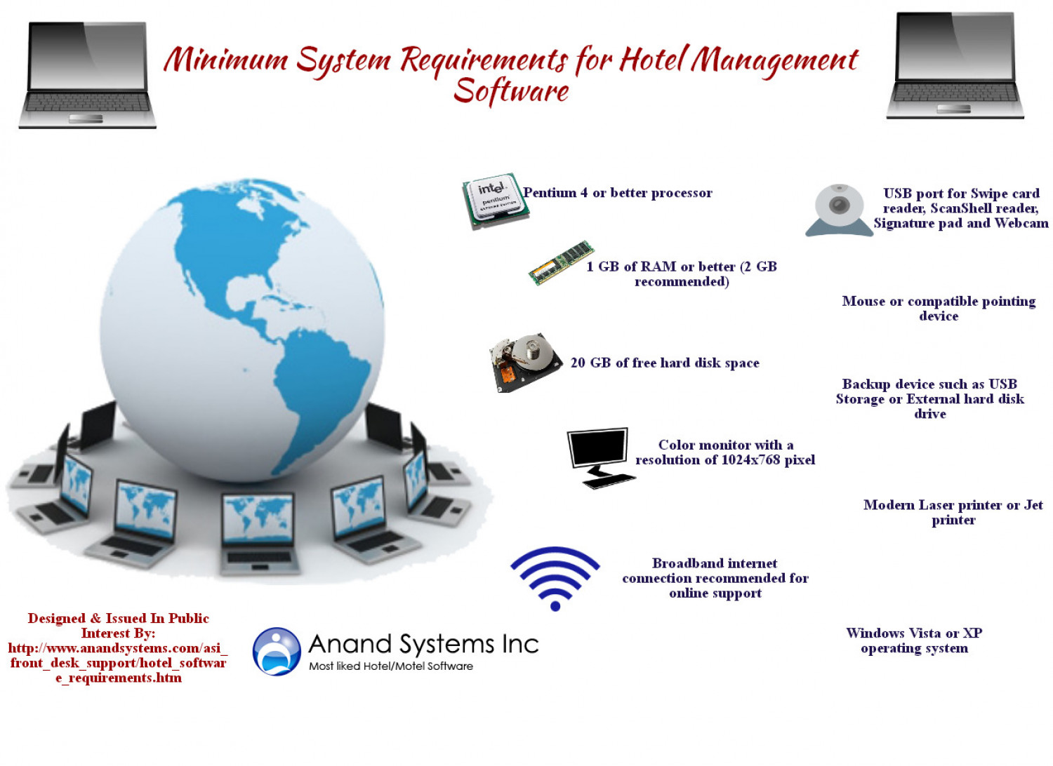 Minimum System Requirements For Hotel Management Software Visual Ly
