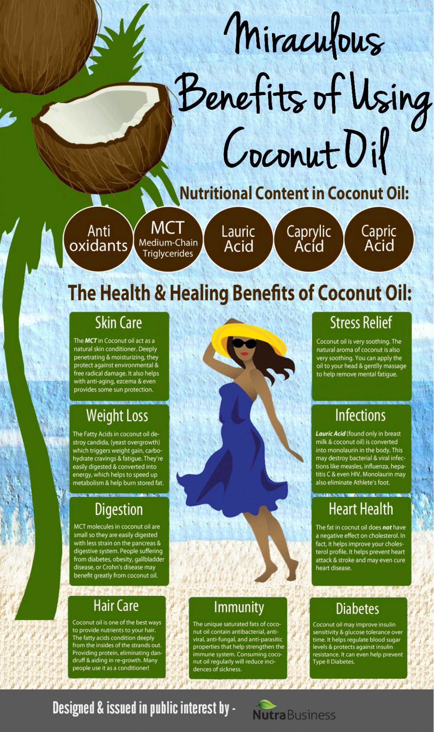 Miraculous Benefits of Using Coconut Oil Infographic