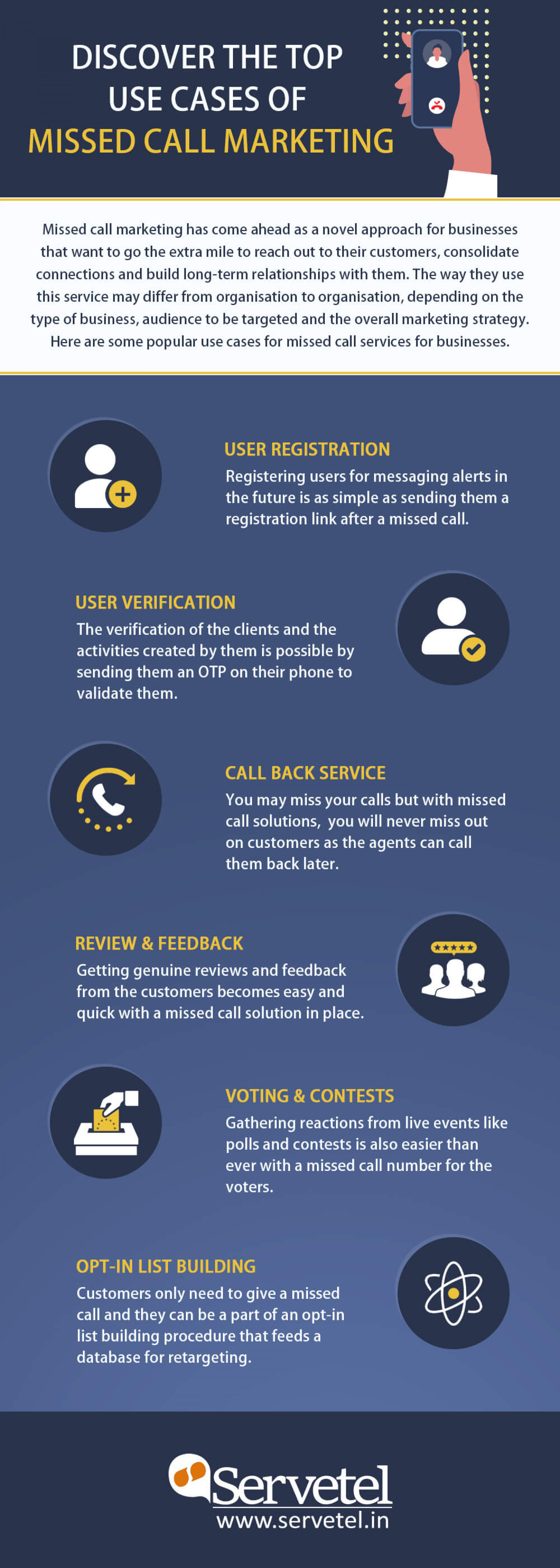 Missed Call Marketing: Top 6 Use Cases Infographic