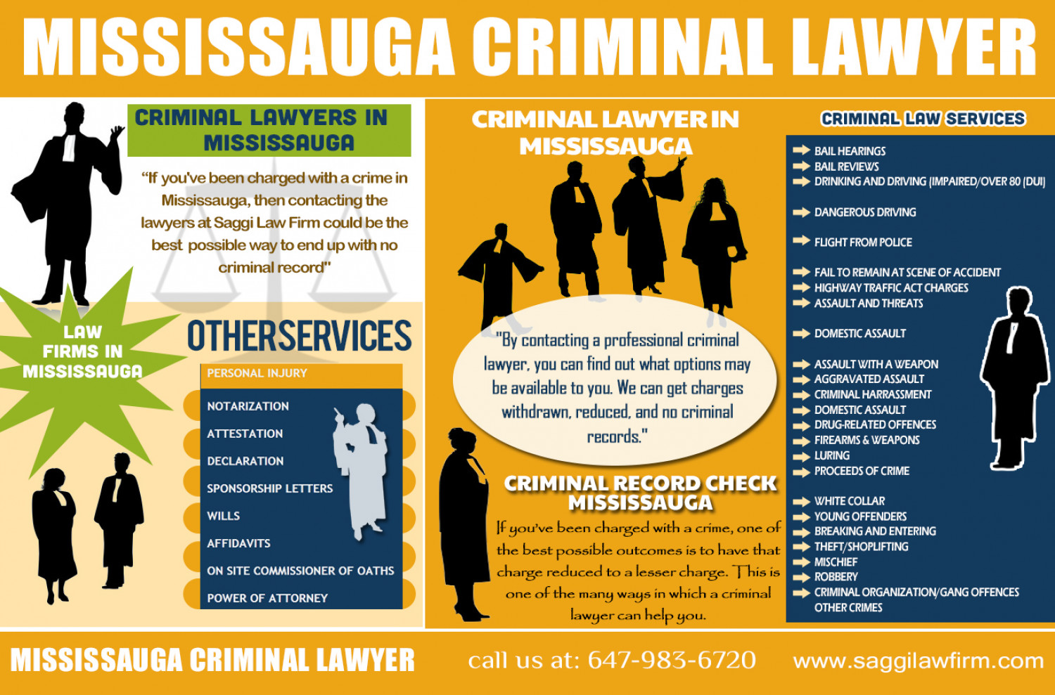 Mississauga Legal Services Infographic