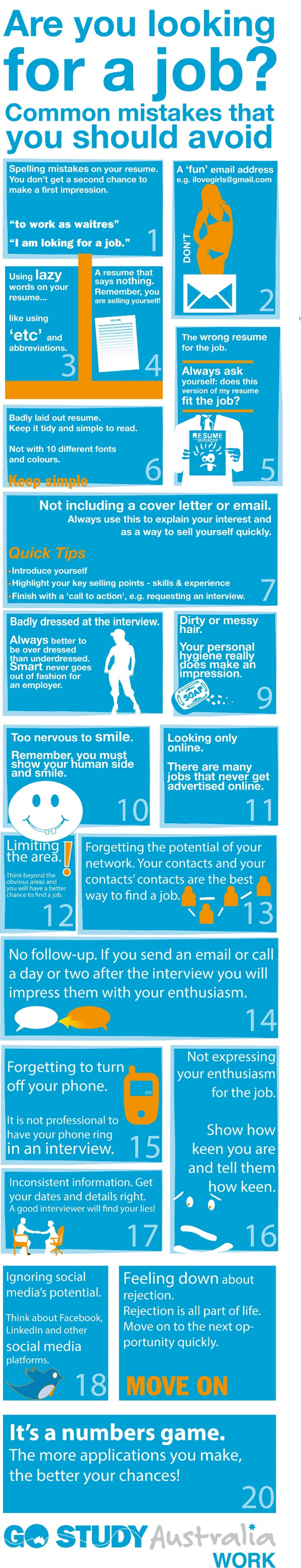 Mistakes That You Should Avoid in CV Infographic