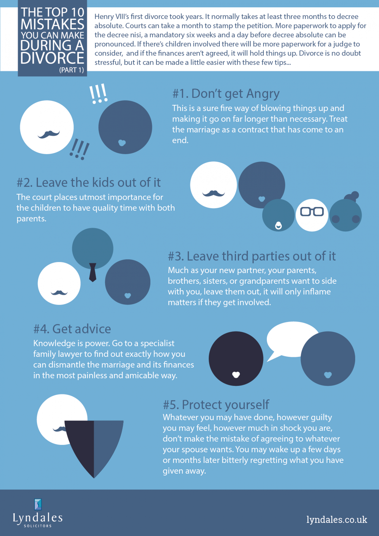 Mistakes you can make during a divorce part1 visual mistakes you can make during a divorce part1 infographic solutioingenieria Image collections
