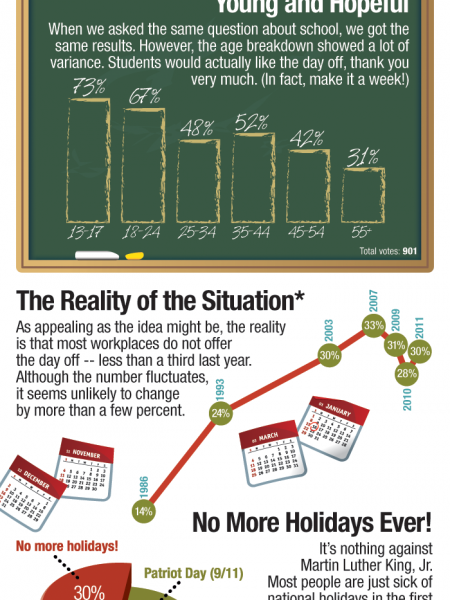 MLK Day in the Workplace Infographic