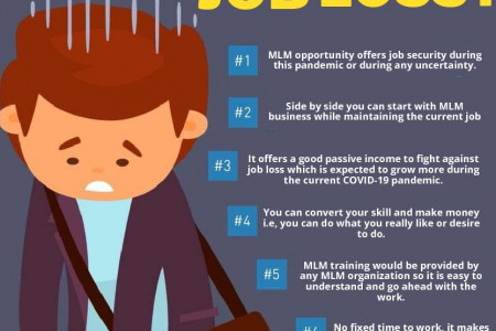 MLM Business Opportunity After Job Loss Infographic