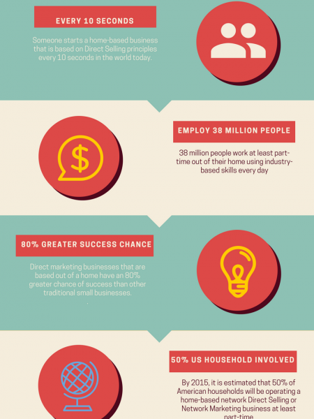 Direct Selling Facts Infographic