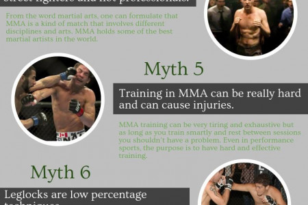 MMA Myths For Fighters  Infographic