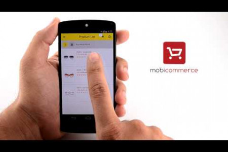 MobiCommerce Demo App Video Infographic