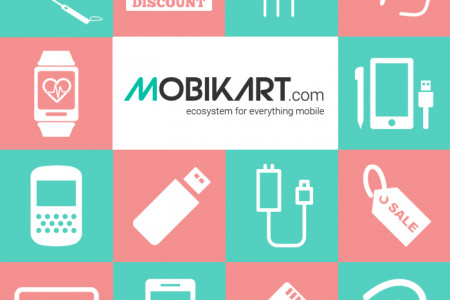 Mobikart - Deals and Offers Infographic