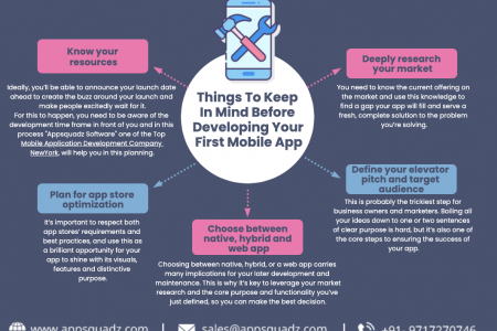 Mobile Application Development Company New York | Thinking of developing your own app Infographic