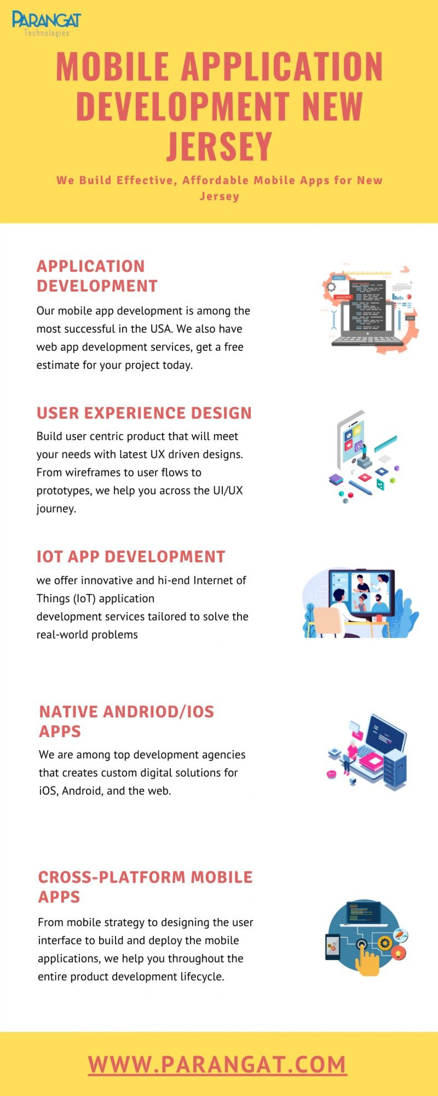 Mobile Application Development New Jersey Infographic