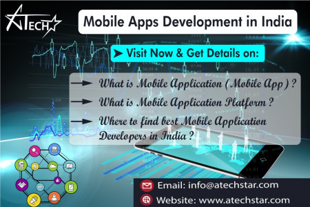Mobile Applications Development in India Infographic