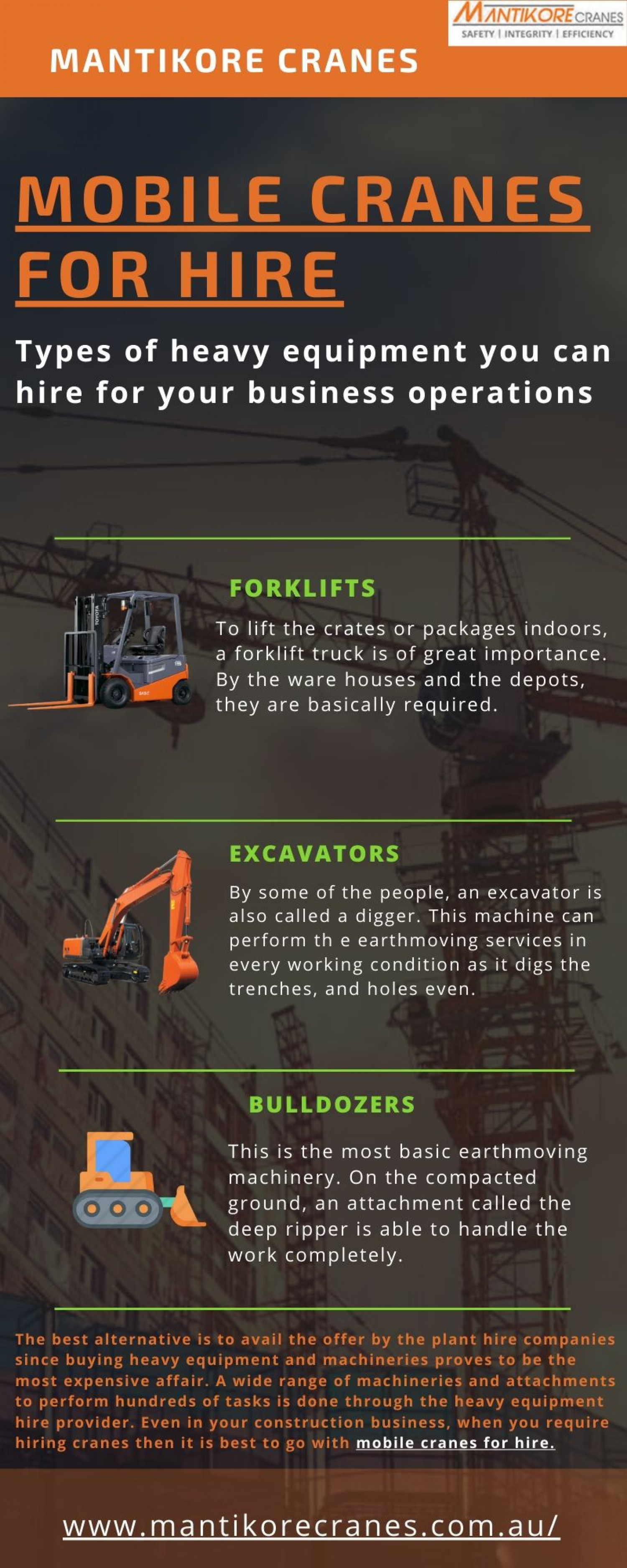 Mobile Cranes For Hire Infographic