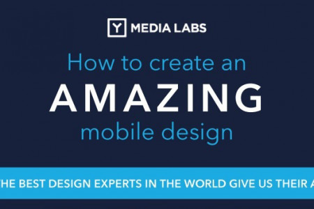 Mobile design inspiration dried up on your next project? Infographic