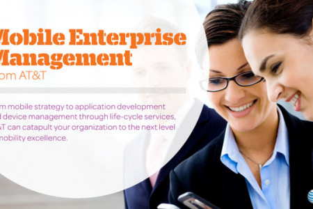 Mobile Enterprise Management from AT&T Infographic
