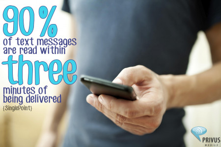 Mobile Fact #17 Infographic