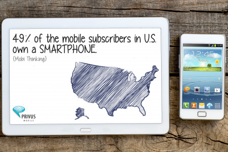 Mobile Fact #26 Infographic