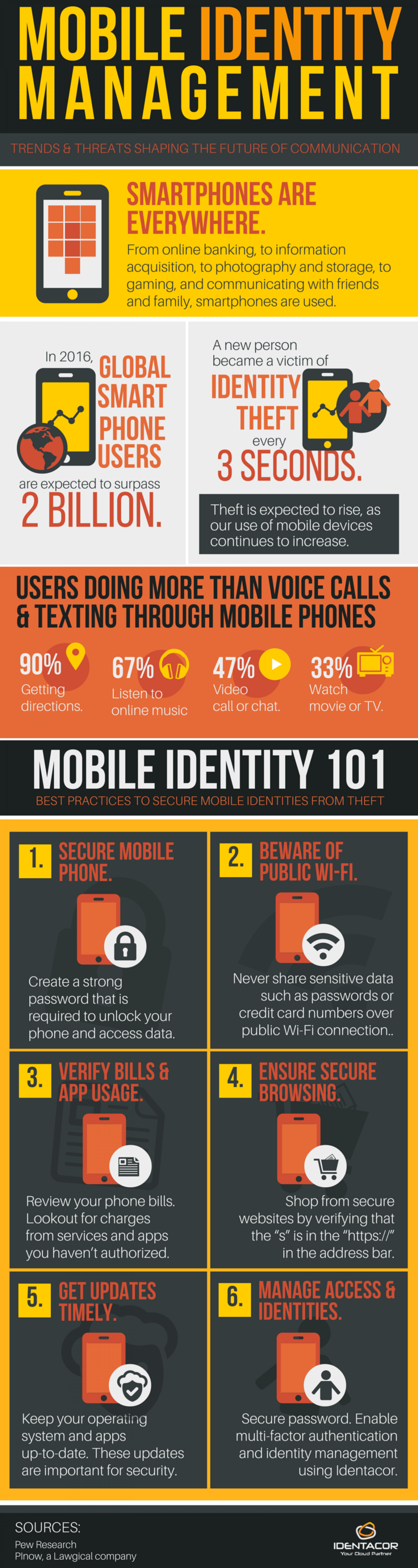 Mobile Identity Management - Trends and Threats! Infographic