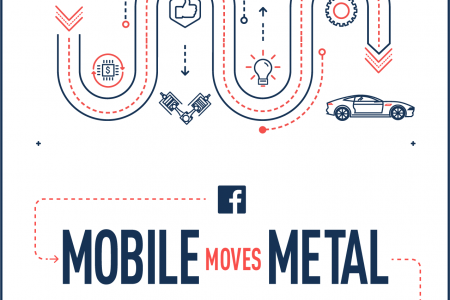 Mobile Moves Metal Infographic