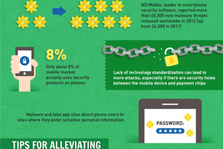Mobile Payment Hacks for Business Infographic