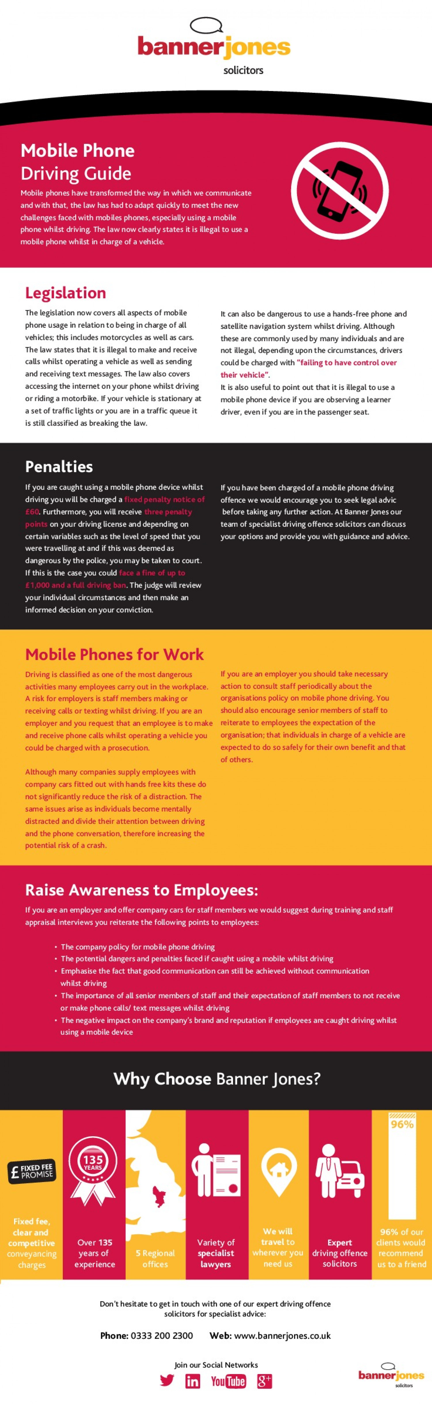 Mobile Phone Driving Offences Infographic