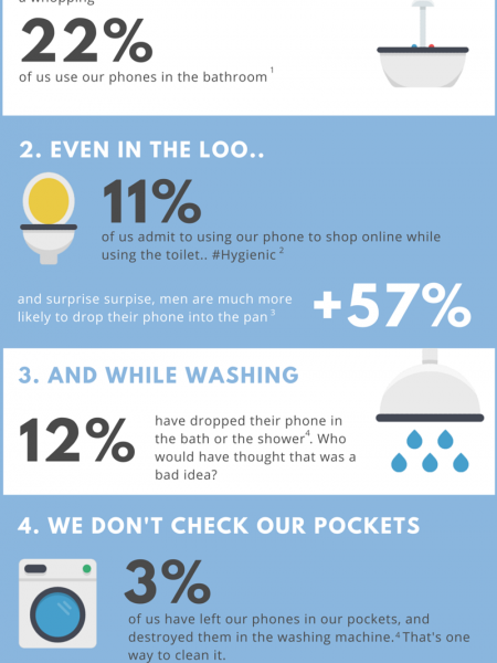 Mobile phone habits we really should drop Infographic