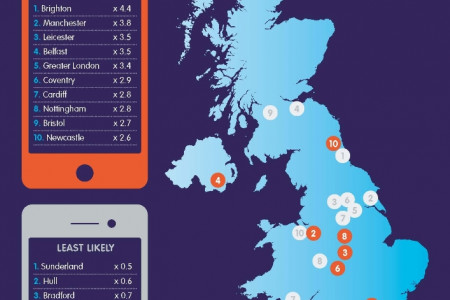 Mobile Phone Theft Hotspots in the UK Infographic