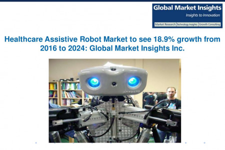 Mobile Robot Market to reach USD 590 million by 2024 Infographic