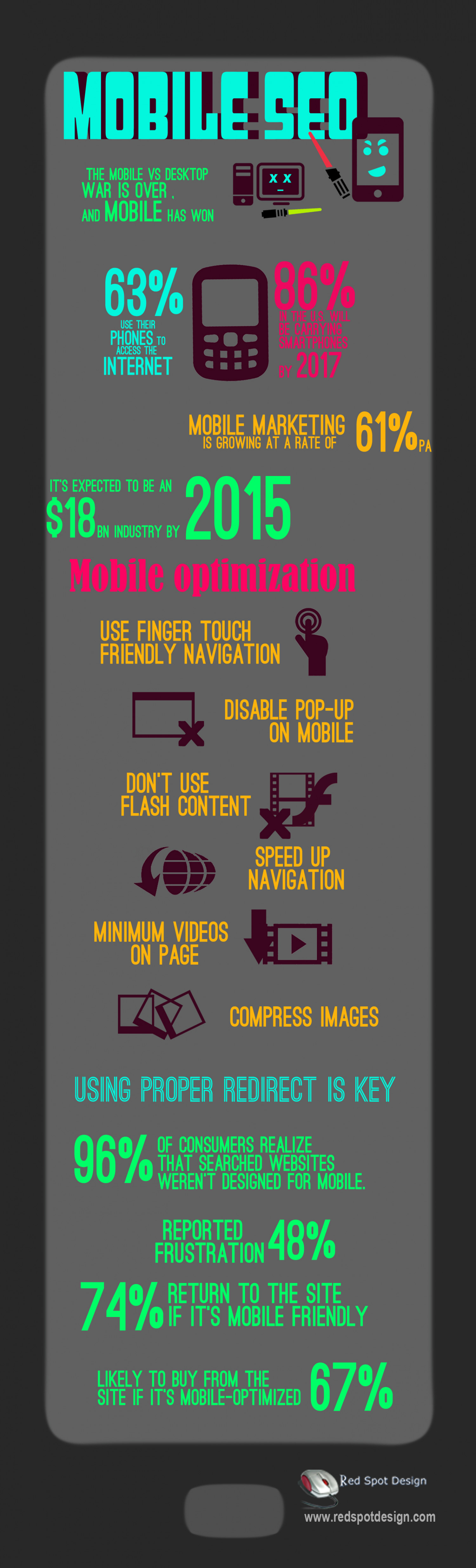 Mobile Seo Infographic