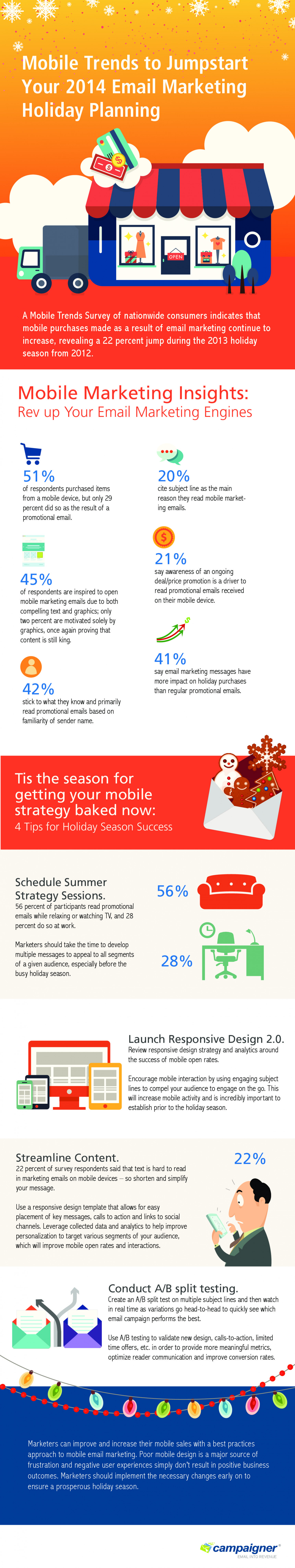 Mobile Trends to Jumpstart 2014 Email Marketing Holiday Planning Infographic