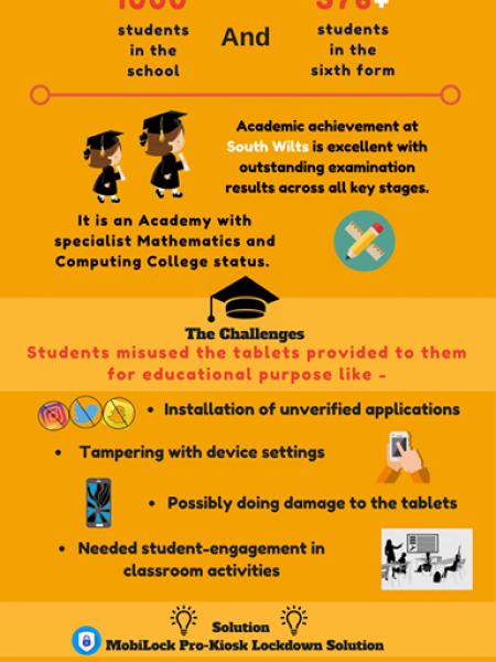 MobiLock Pro improves the mobile learning experience of South Wilts Grammar School for Girls Infographic