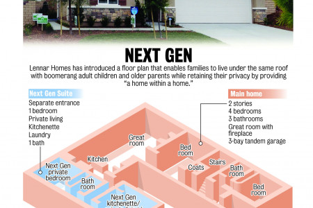 Model home blueprint Infographic