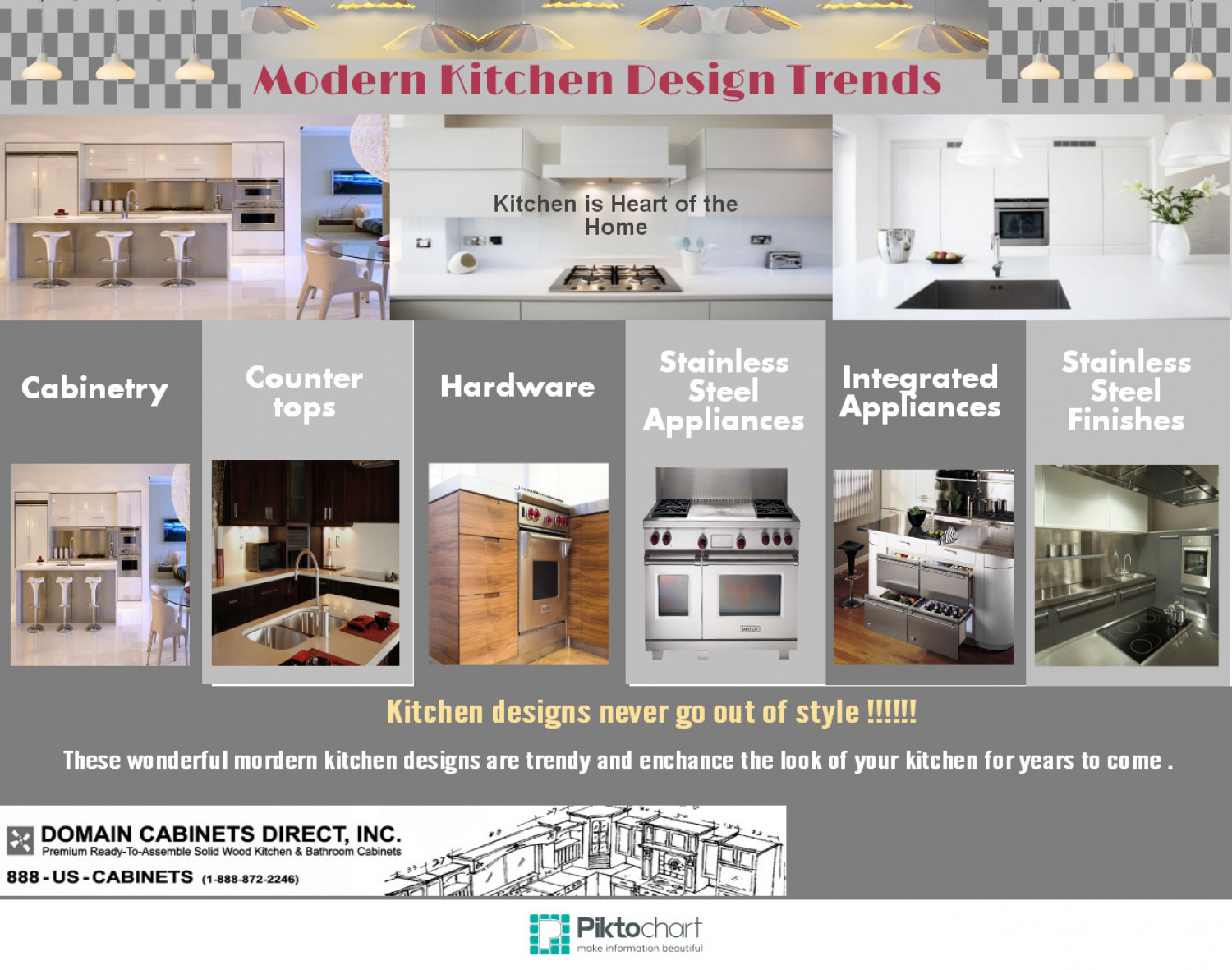 Modern kitchen design trends Modern kitchen design trends 2014