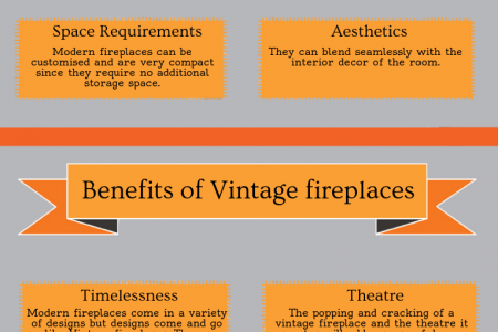 Modern or Vintage fireplaces: what's your choice? Infographic