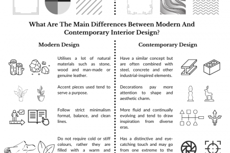 Modern Vs. Contemporary Interior Design: What You Need to Know Infographic