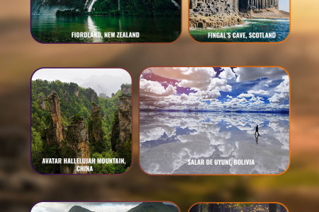 Mohit Bansal Chandigarh Shares 6 Awesome Places To Photograph Around The World Infographic