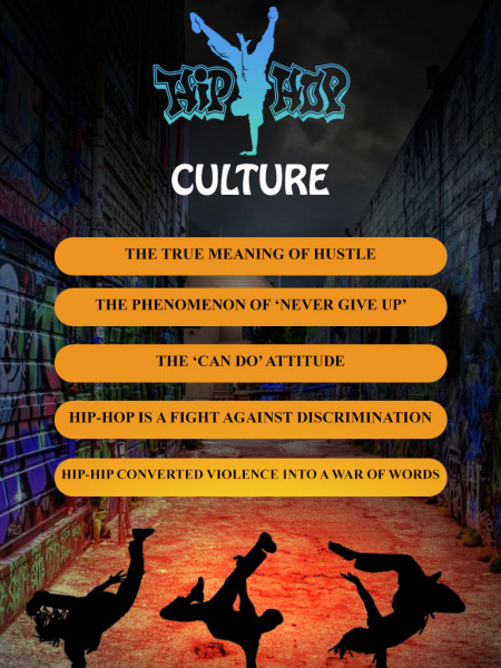 Mohit Bansal Chandigarh Shares The Five Positive Attributes Of The Hip-Hop Culture Infographic