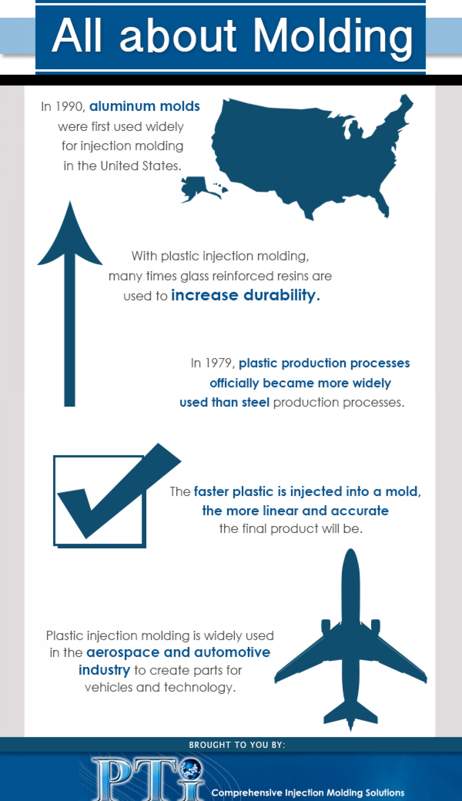 All About Molding Infographic