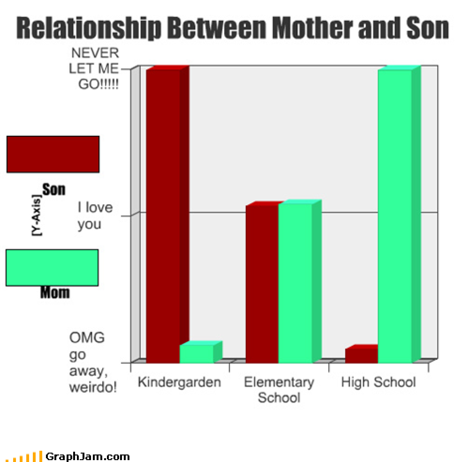 Mom will still do your laundry even after college Infographic