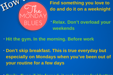 Monday Blues Infographic