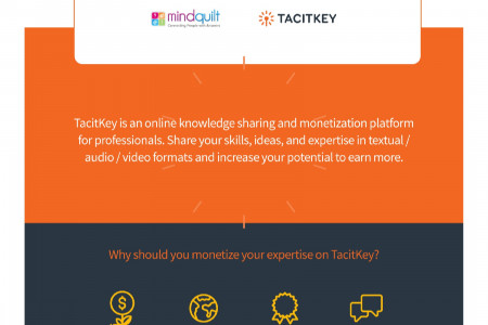 Monetize Your Expertise - What are the platforms that help you monetize content Infographic