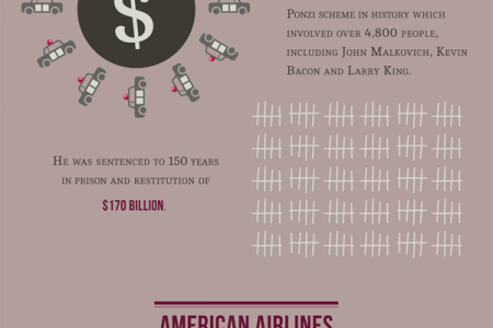 Money Going Downhill Infographic