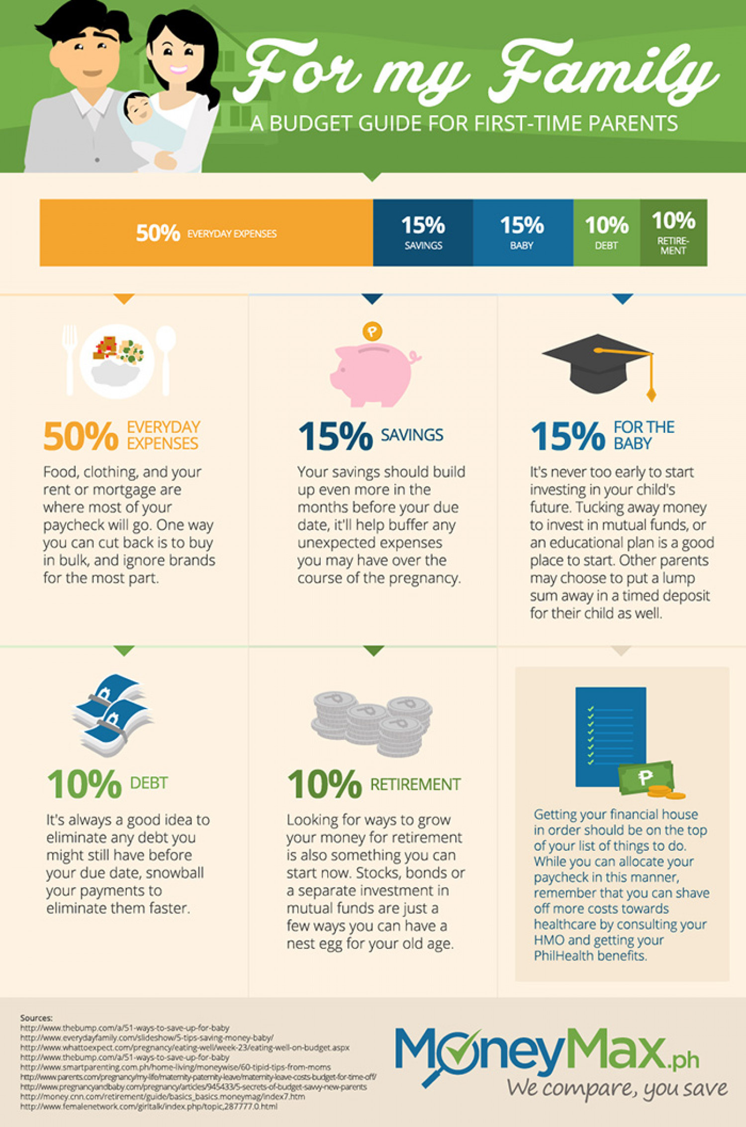 Money tips for first-time parents   Visual.ly