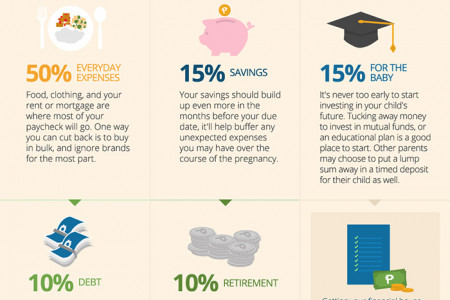 Money tips for first-time parents Infographic