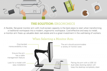MONITOR ARMS | ERGONOMIC OFFICE EQUIPMENT | HUMANSCALE INDIA Infographic