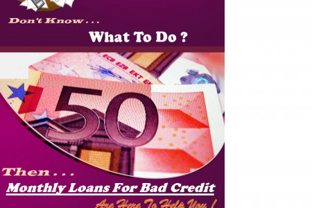 Monthly Loans for Bad Credit Infographic