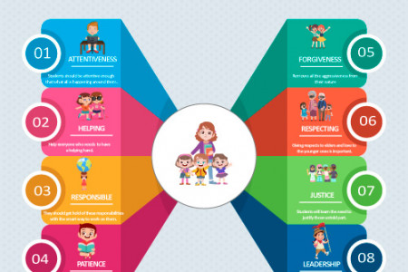 Moral-Values-for-Students-to-Build-Charismatic-Personality  Infographic