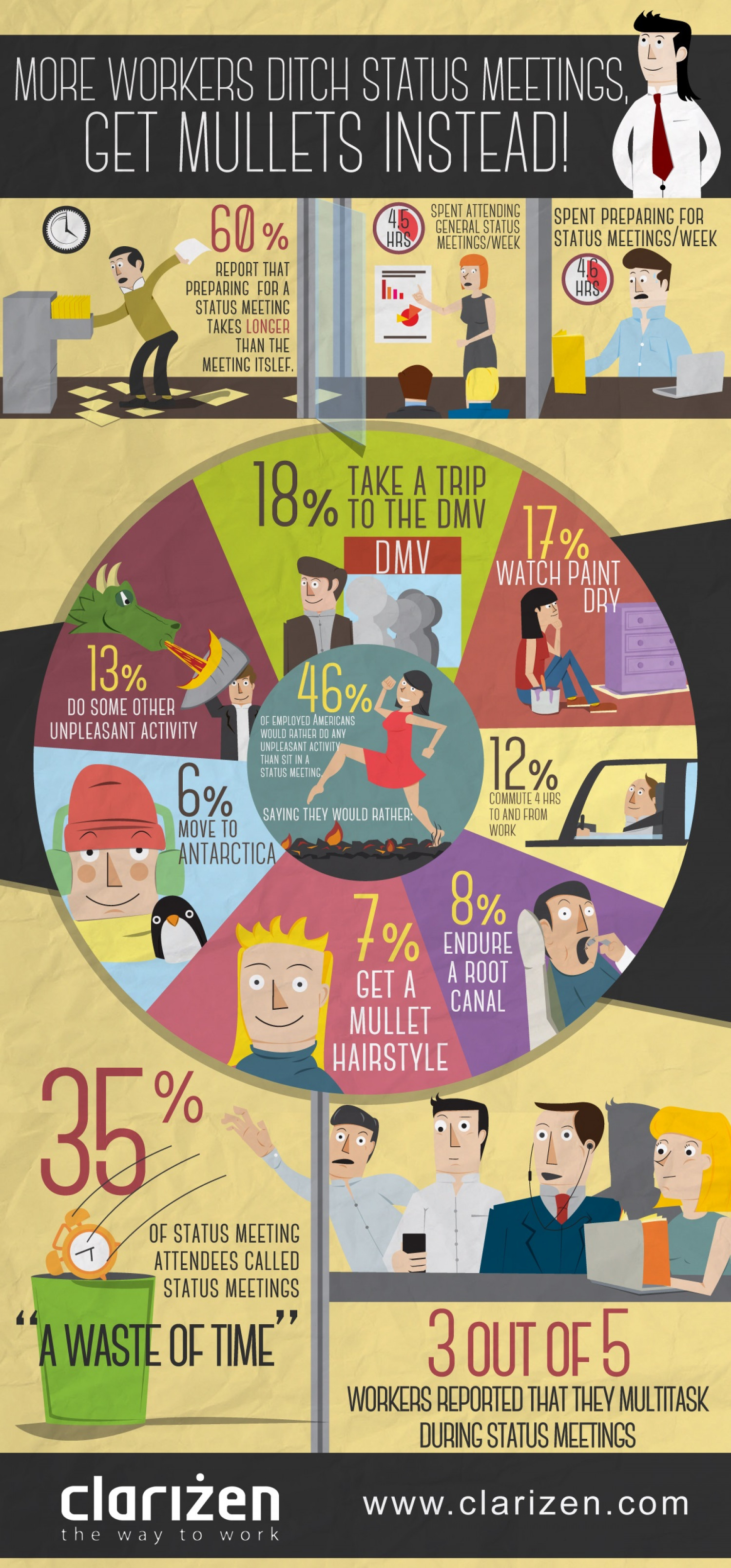 More Workers Ditch Status Meetings, Get Mullets Instead! Infographic